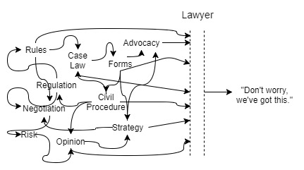 Lawyer Interface.jpg